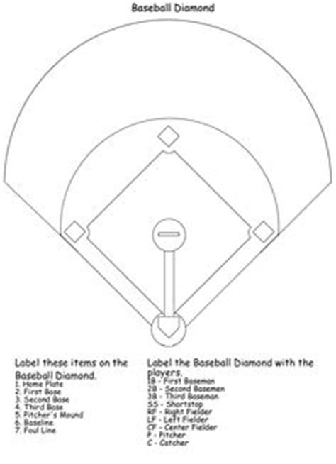 1000 ideas about baseball field on pinterest baseball