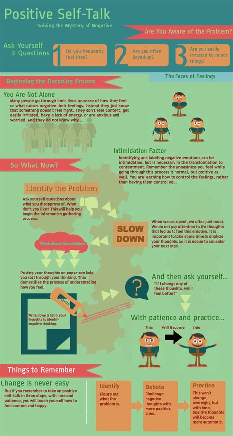 design management activities positive self talk infographic vantage point counseling