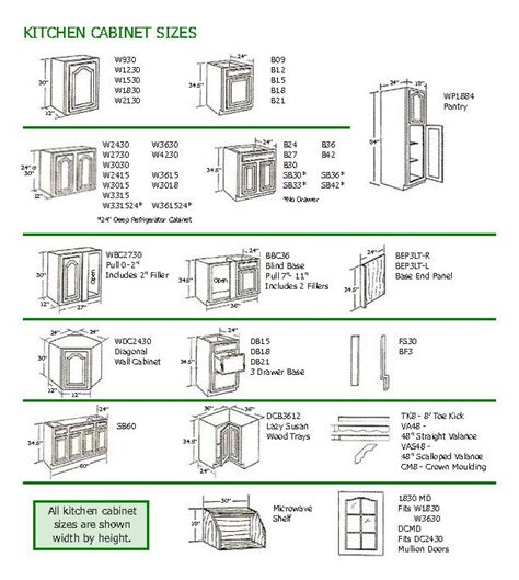 Kitchen Cabinets Dimensions 1000 Images About Cabinets On Traditional Overlays And Furniture