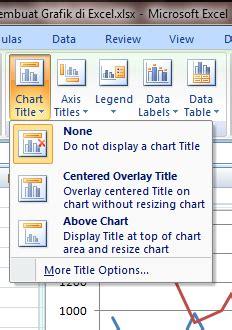cara membuat grafik di excel 2015 cara membuat grafik di excel