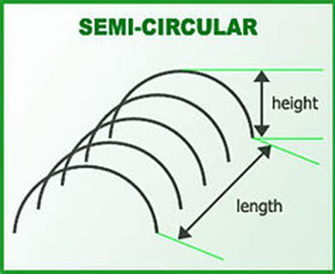 Semi Circular by Fabric Calculator