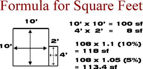 how to calculate dimensions from square feet tablecloth lenox curtains that show scenery
