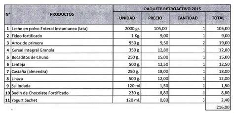 Aumenta La Asignacion Para 2016 Cuanto Vamos A Cobrar | cuanto cobro rrtriactivo 2016 aumenta la asignacion para