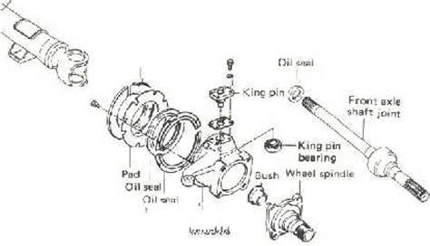 Chrome Lis Fender Suzuki Vitara 1993 1999 front axle steering knuckle bearing kit suzuki samurai
