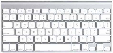 us keyboard layout pound sign ned batchelder mac keyboard symbols