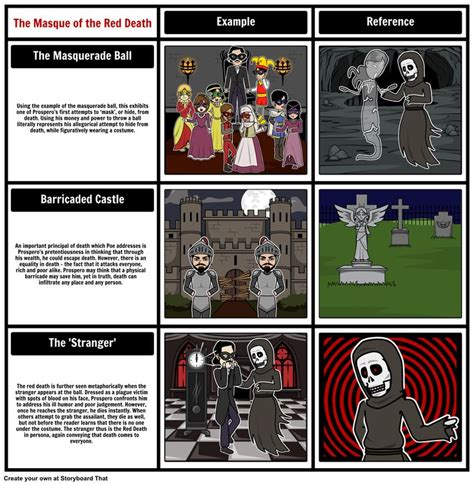 common themes in poe s stories 10 best the masque of the red death images on pinterest