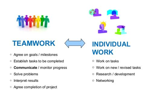 Teamwork And Effective Communication Jorge Ng Zheng Teamwork Ppt Presentation