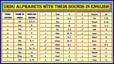 4 Letter Words In Urdu learn urdu urdu alphabets and their