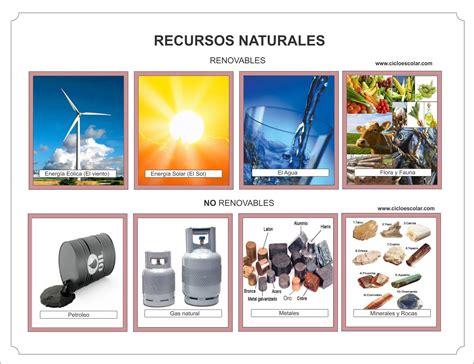 imagenes recursos naturales no renovables recursos naturales renovables y no renovables