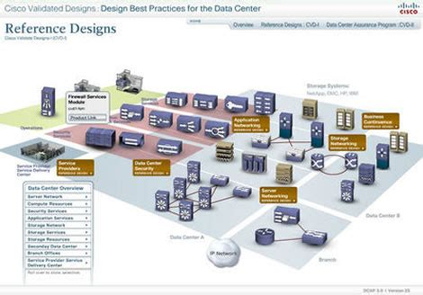 home data network design home data network design 28 images enterprise