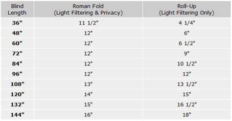 How To Measure L For Shade Size by A Better Blind Measuring