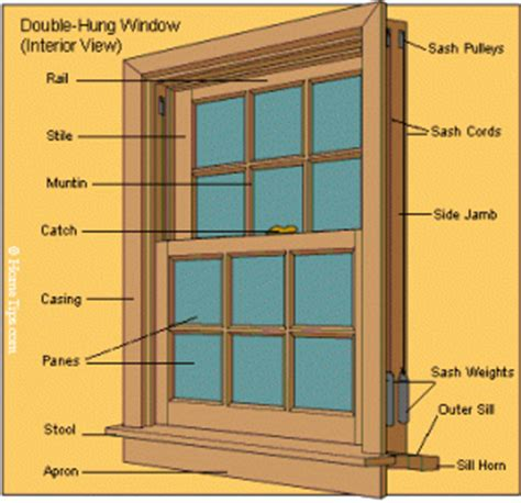 windows and doors repair window parts diagrams