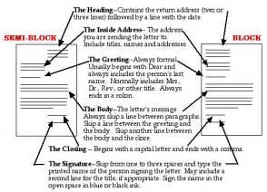 Business Letter Block Layout Business Letter Format