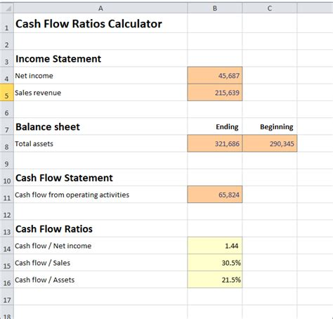 cashflow statements oyle kalakaari co