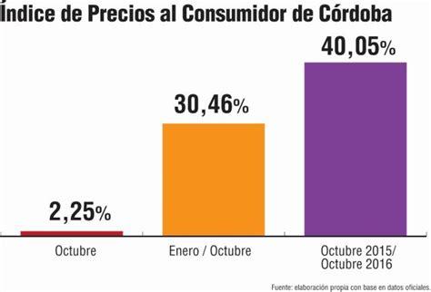 indice de precios para arriendos 2016 la inflaci 243 n aceler 243 en octubre previo a suba de luz y