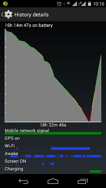 why is my android so why is my battery draining so fast on my moto e android forums at androidcentral