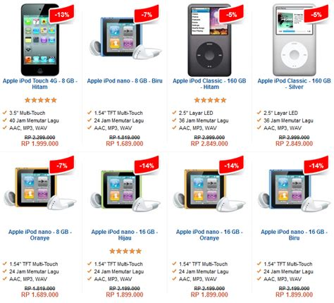 Harga Terbaru Daftar Harga Gadget Terbaru Daftar Harga Ipod