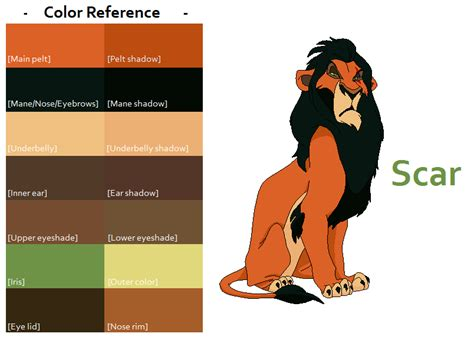 how to colour in a scar in your hairline tlk scar color reference by feralheartsfan on deviantart