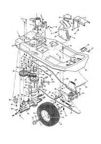 scotts lawn mower model 2554 wiring diagram scotts get free image about wiring diagram