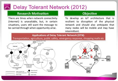 Delay Tolerant Network Research Paper by Of Things Iot Research In Mimos