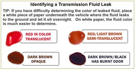 transmission fluid color transmission fluid colours