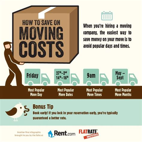 how much does it cost to hire a moving company car