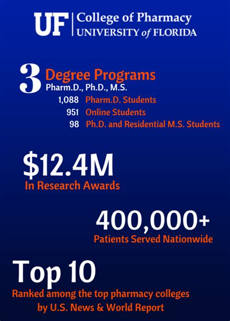 Top Mba Programs In Florida by Of Florida Summer Programs For High School
