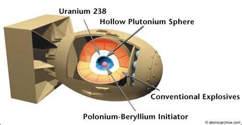 atomic cross section atomic bomb zarco macross