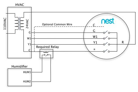 nest thermostat 3rd generation wiring diagram nest zoned