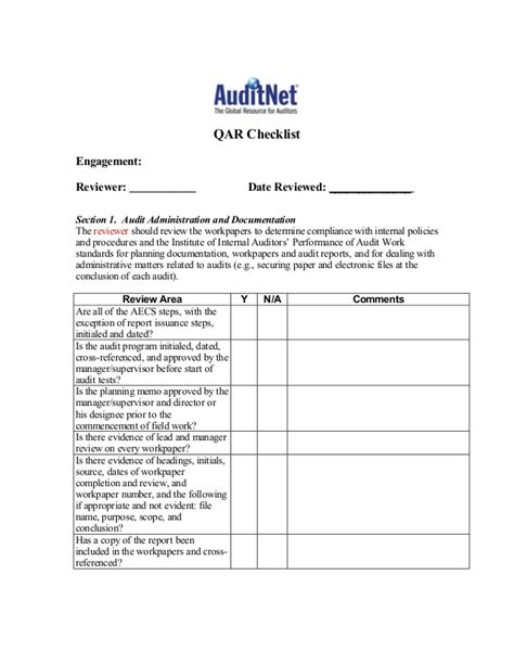 quality assurance audit checklist template quality assurance review check list