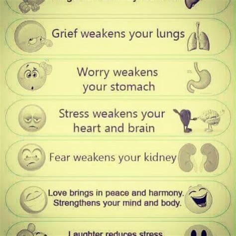knew   emotions eat