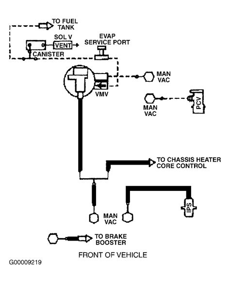 2000 ford contour vacuum diagram auto engine and parts diagram i need a vaccum hose diagram for 2000 ford contour 2 0 engine