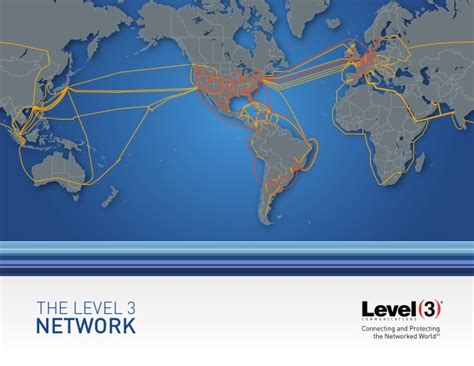 level  network map