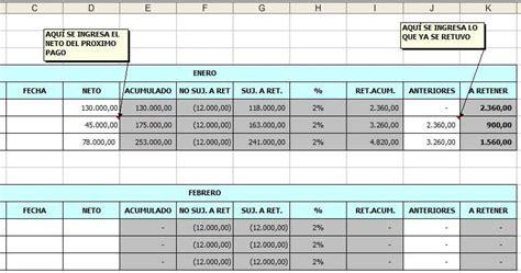 retencin de ganancias 2016 rg 830 visi 211 n contable plantilla excel rg 830 retencion de