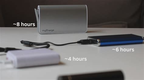 supercapacitor hours graphene supercapacitor battery www imgkid the image kid has it