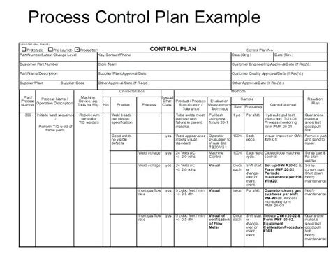 design quality control plan template awesome project plan sample