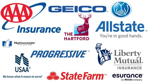 Top Car Insurance Companies by Top 10 Car Insurance Companies In Usa Toptenslists