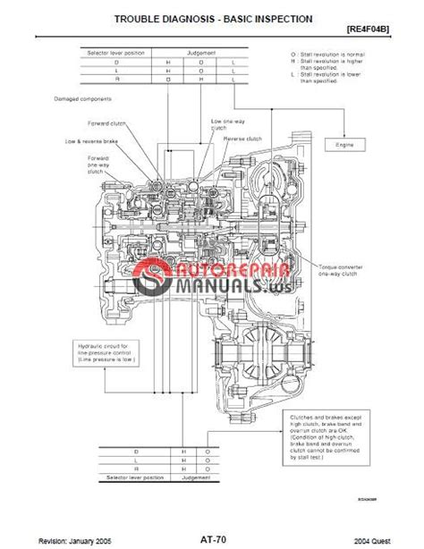 Nissan Quest 2004 2009 Approved Auto Repair Manual Forum