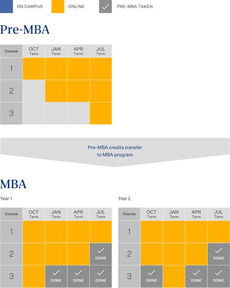 Globis Mba Rankings by Course Plan Exle Globis