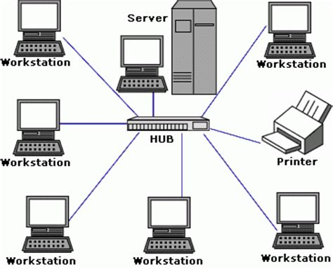 membuat jaringan lan linux cara membuat jaringan lan local area network