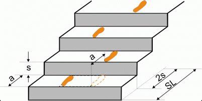 außenfensterbank verkleiden baua oder die sichere treppe erich sieht
