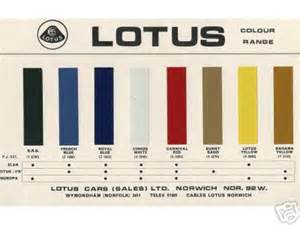 lotus colors 69 lotus colors jpg 400 215 300 pixels vintage racing