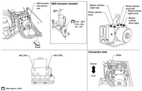 repair anti lock braking 2004 nissan quest lane departure warning repair guides anti lock brake system hydraulic control module autozone com