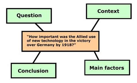 Spider Diagram For Essay Planning by Higher Bitesize History Essay Writing Revision Page3