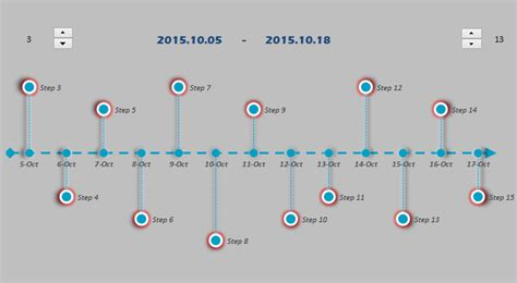 9 Project Timeline Excel Templates Excel Templates How To Create A Timeline In Excel Free Timeline Template