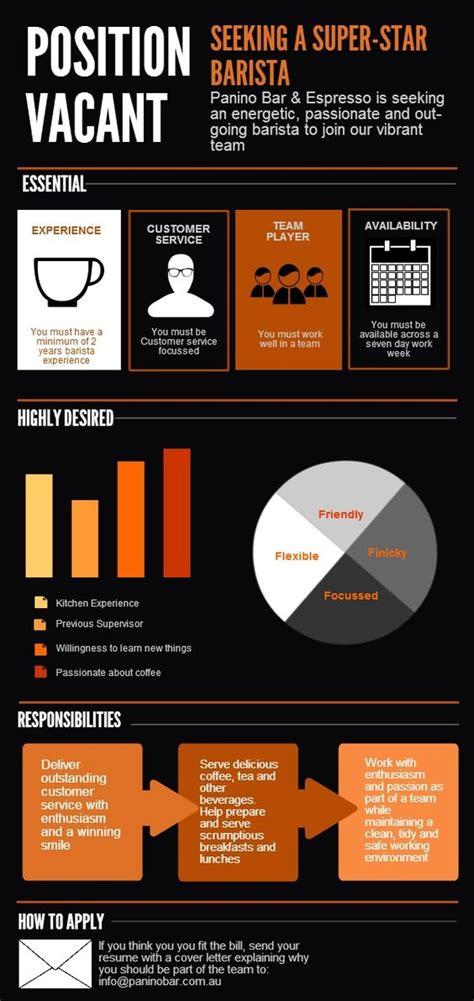 Best Resume App For Ipad by Job Ad Piktochart Infographic Digitise Me Pinterest