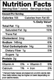 recovery room nutrition facts new food labels would highlight calories and sugar yeshiva world news