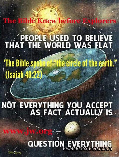 where are we earth according to the bible books most human traditions pagan origins including