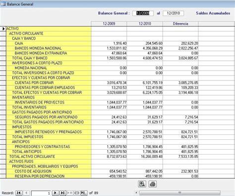 de balance general contabilidad sincro m 243 dulos contabilidad