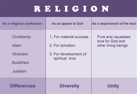 Many Religion One Vision 36 discover why so many religions if god is one the